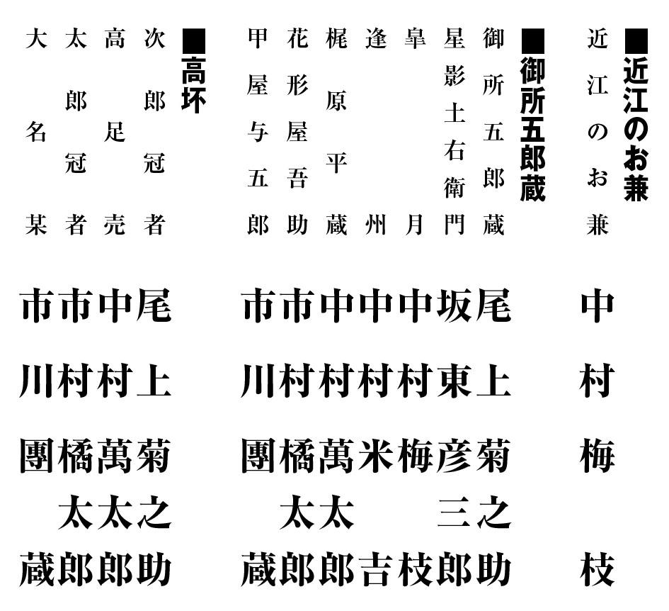 http://www.suncityhall.jp/02-4%E6%9D%B1-%E9%85%8D%E5%BD%B9.jpg