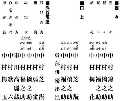 03-4-東-配役.jpg